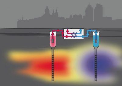 Sensorización aprovechamientos geotérmicos